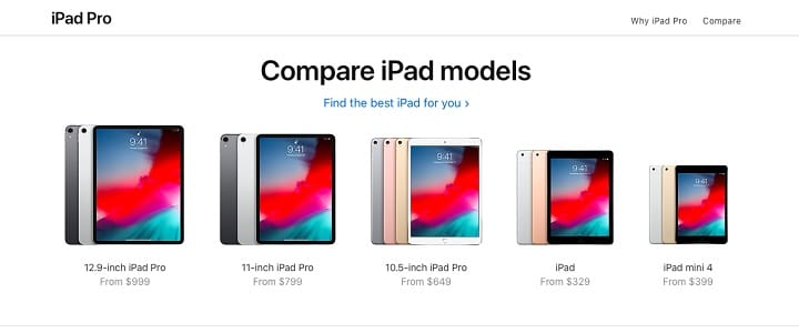 Apple Product prices