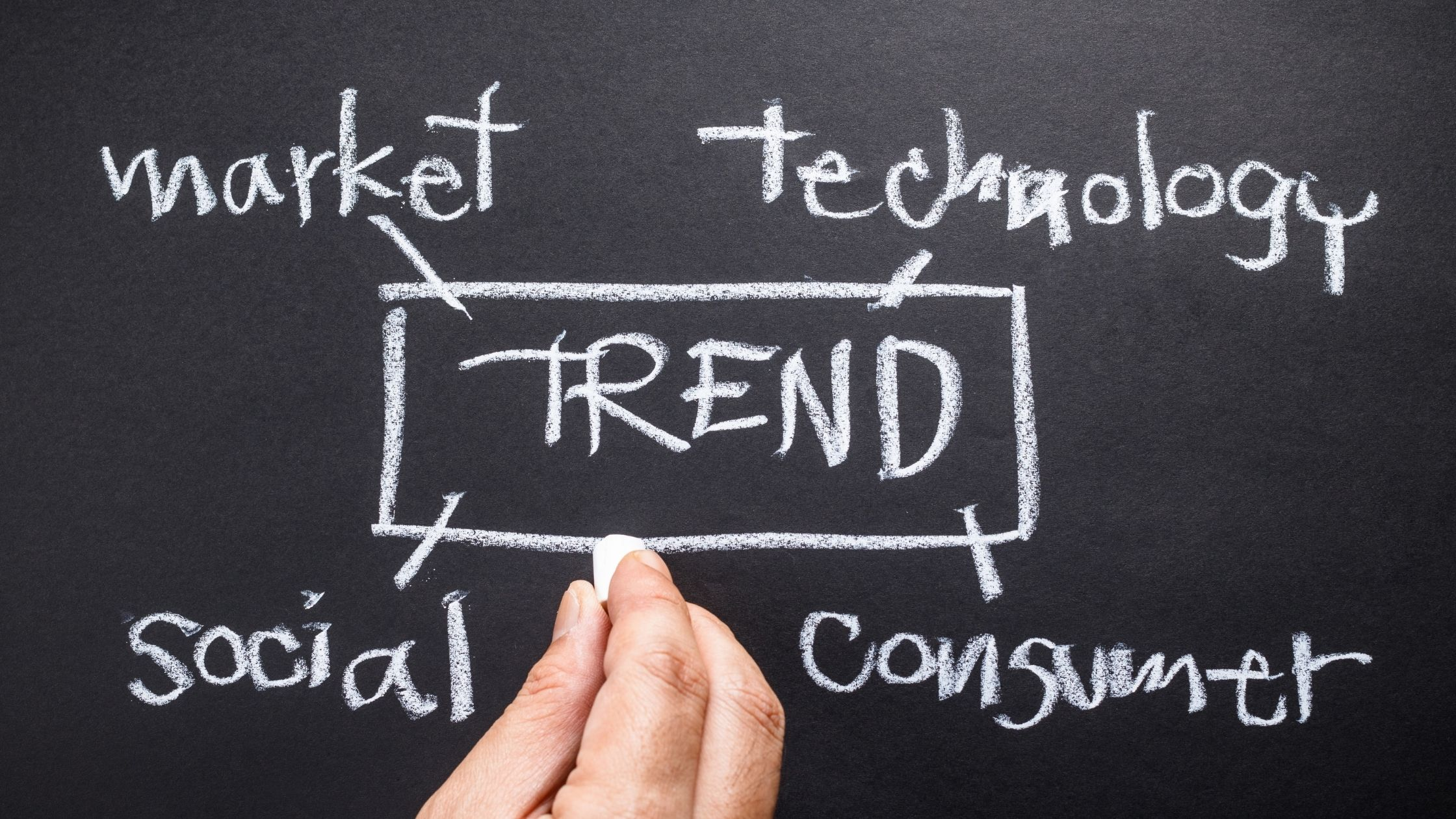 Technology Marketing Trends